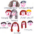 Family tree drawing done by a child Royalty Free Stock Image