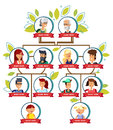 Family tree generation, illustratuion people faces