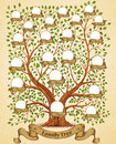 Family Tree template vintage vector Royalty Free Stock Photo