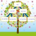 Family tree vector Royalty Free Stock Photo