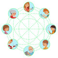 Family vector illustration flat style people faces online social media communications. Man woman parents grandparents with tablet Royalty Free Stock Photo