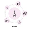 Famous France Symbols Doodle Vector Concept