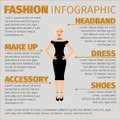 Fashion infographic with blonde in dress