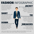 Fashion infographic with happy teacher man