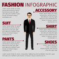 Fashion infographic with smiling man clerk