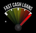 Fast cash loans speedometer illustration design Royalty Free Stock Photography