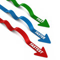 Fast faster fastest colored arrows going south with labels and white background Royalty Free Stock Image