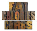 Fat calories carbs the words written in vintage letterpress type Stock Photography
