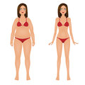 Fat and slim woman in red bikini. Girl before and after weight loss. vector illustration.