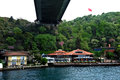 The fatih sultan mehmet bridge also known as second bosphorus in turkish köprüsü f s m Royalty Free Stock Photography