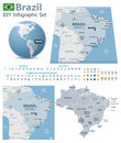 Federative republic of brazil maps with markers set the political and symbols for infographic Stock Image