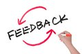 Feedback concept Royalty Free Stock Photo