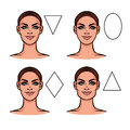 Female face of various types of appearance