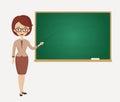 Female teacher stands at the blackboard. Vector.