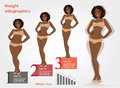 Female weight stages infographics weight loss vector illustra of illustration Stock Photo
