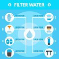 Filter water purification infographic, flat style