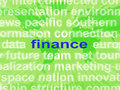 Finance word cloud shows money investment showing Royalty Free Stock Photography