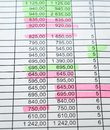 Financial numbers highlighted in pink and green Royalty Free Stock Photo