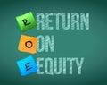 Financial return on equity written illustration design on a blackboard Royalty Free Stock Photography