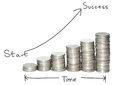 Financial success concept line start to with time Royalty Free Stock Photography