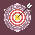Financial target achievement concept