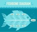 Fishbone diagram Royalty Free Stock Photo