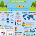 Fishing infographics set with outdoor activity equipment and charts vector illustration Royalty Free Stock Photo