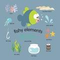 Fishy Elements Set Royalty Free Stock Photo