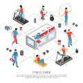 Fitness Center Isometric Flowchart Poster