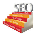 Five Steps To SEO Search Engine Optimization