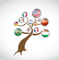 Flag international map tree illustration design over a white background Royalty Free Stock Photography