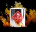 Horiace nebezpečný kvapaliny môcť