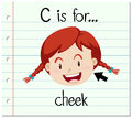 Flashcard letter C is for cheek