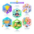 Flat design concept content marketing process start with idea, t