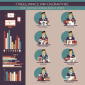 Flat design freelance infographic on a colorful background Stock Images