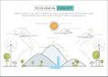 Flat line eco concept.