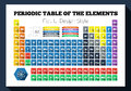 Flat periodic table of the chemical elements in design style Royalty Free Stock Photography