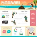 Flat Photographing Infographic Concept