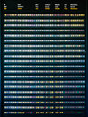 Flight Departure And Arrivals Of Planes Information Board In Airport Royalty Free Stock Photo