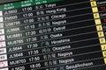 Flight information panel