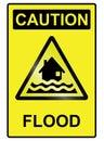 Flood hazard Sign