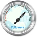 Followers social media gauge like o meter Royalty Free Stock Photography