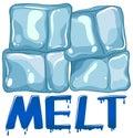Font design for word melt