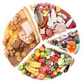 Food for a balanced diet in the form of circle. Royalty Free Stock Images