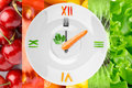 Title: Food clock with vegetables and fruits