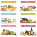 Food and drink nutrition groups