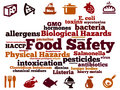 Food hazards Royalty Free Stock Photo