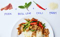Food ingredient for made spicy stir fried pork with basil leaf Thai easy meal Royalty Free Stock Photo