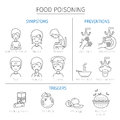 Food Poisoning Symptoms, Triggers And Preventions Outline Icons