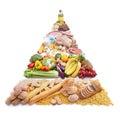 Photo : Food pyramid  panorama ii
